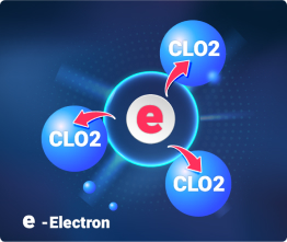 3. It extracts electrons from the material and changes the molecular structure of the target.